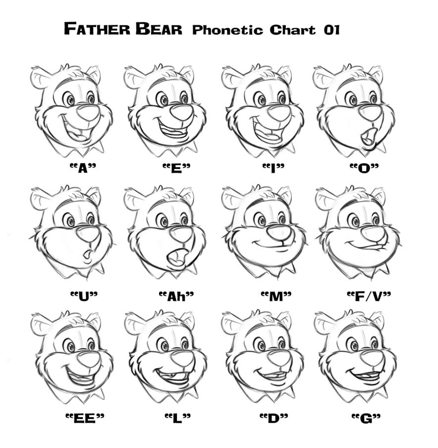 Ear Training 101 Figuring Out Chords By besides Royalty Free Stock Photos Monochrome Black White Outline Female Eye Many Similarities To Authors Profile Image34595788 also Stock Illustration Cartoon Bulldog Leash Illustration Walking His Mouth Image47295334 additionally Stock Photo Sea Shell Pearl Inside Image41486733 furthermore Tidal Rising This Weeks 5 Artists To Watch June 15. on cartoon mouth sounds