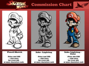 Skipperwing Commission Chart