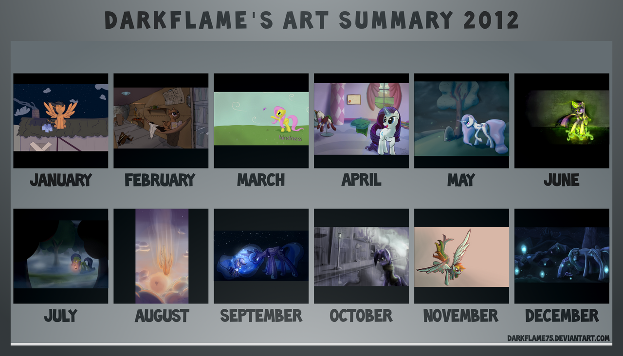 2012 Art Summary by DarkFlame75
