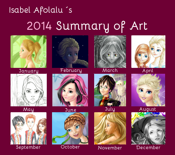 2014 Summary of art by Isabel-Afolalu