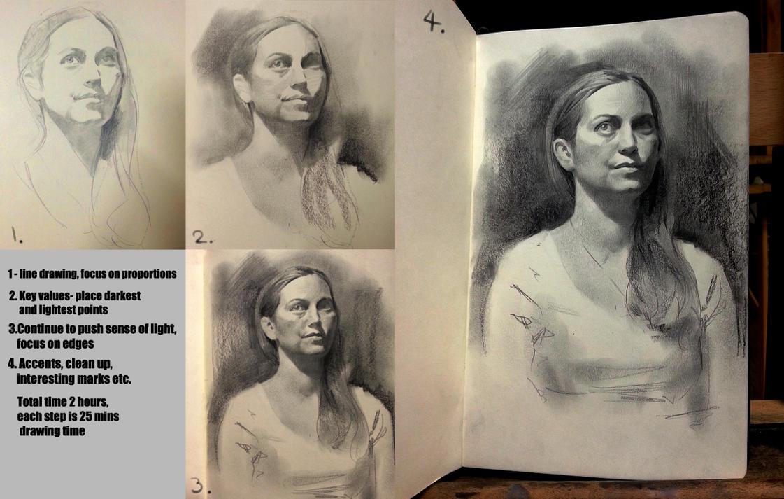 Pencil portrait mini walkthrough by Miles-Johnston