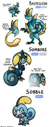 Sobble Evolution Ideas by PrinceofSpirits