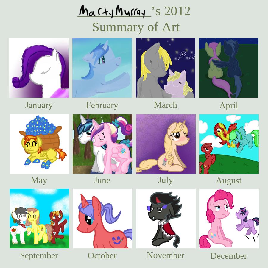 2012 Art Summary by MartyMurray