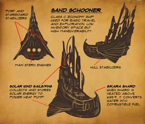 Sand Schooner Concept
