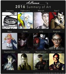 My 2016 Summary Of Art by Doqida