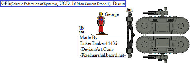 GFS, UCD-1, Drone