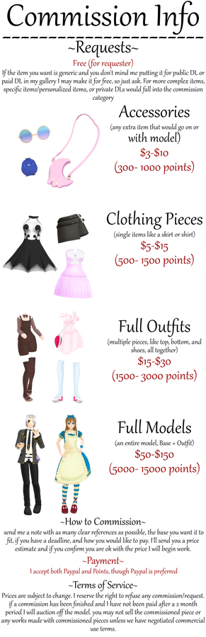MMD Request/Commission Info [CLOSED]