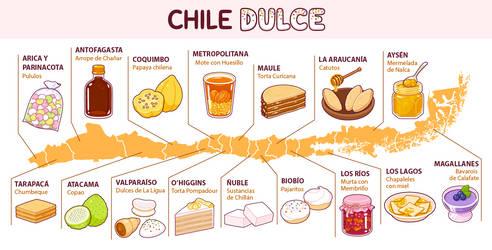 Desserts of Chile