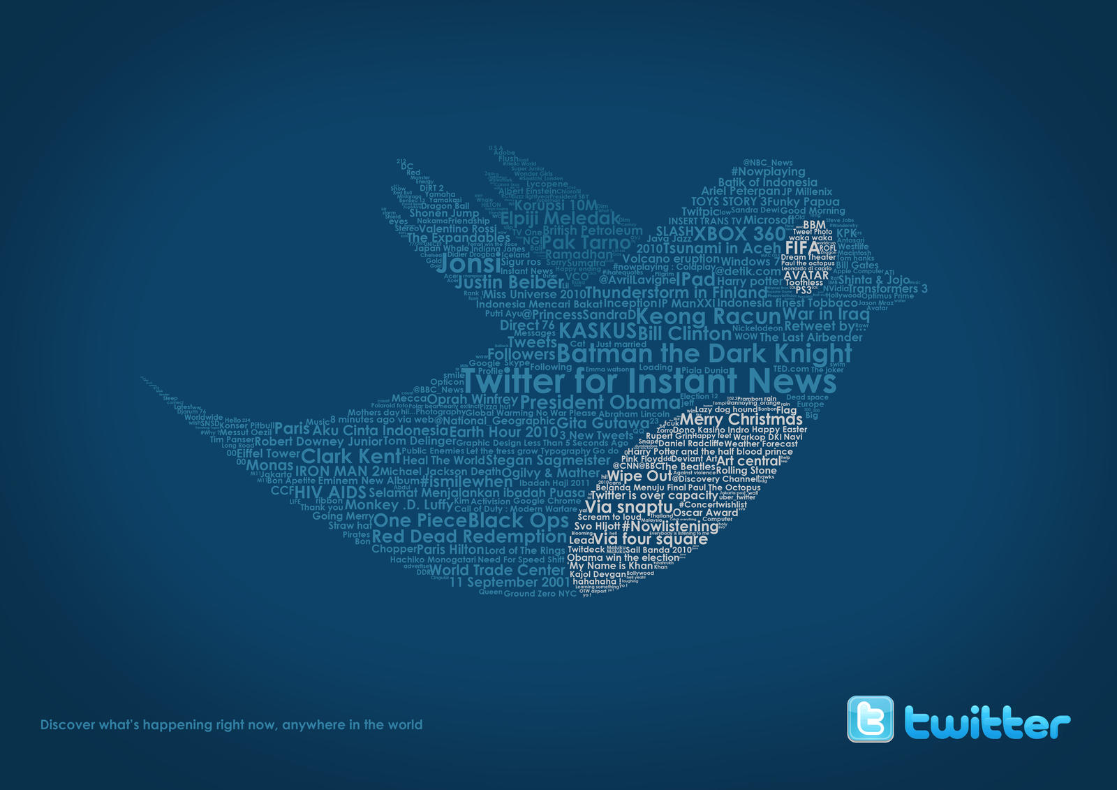 Gain Twitter Followers Social Media Experiment