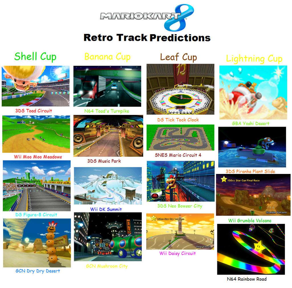 Mario Kart 8 Retro Track Predictions - 334.6KB