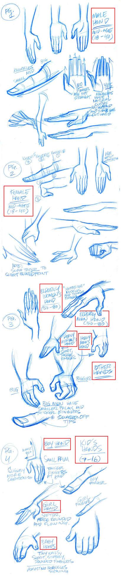 Stylized Hands model sheets by tombancroft