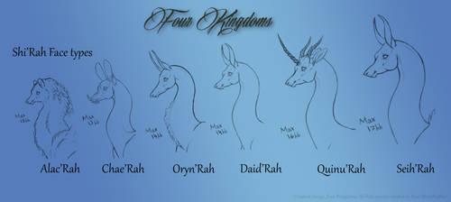 Shi rah Face Types