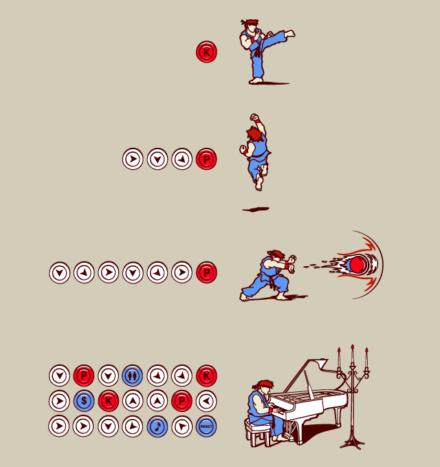 Funny_Combo_Ryu_by_ManiacPaint.png