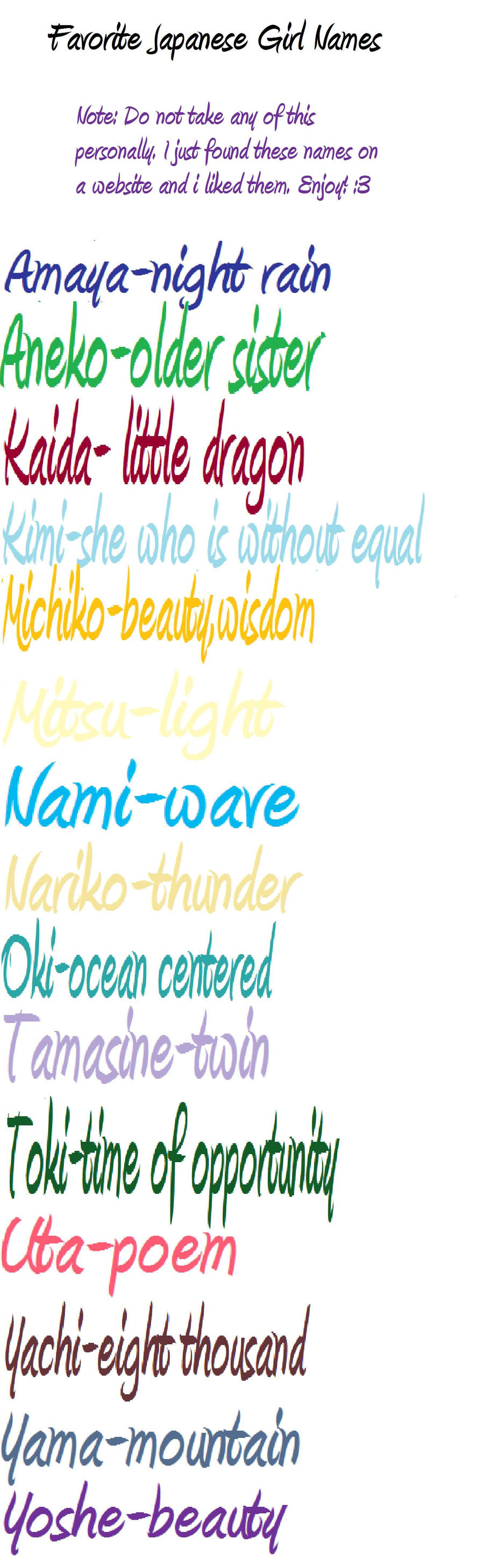 fav japanese girl names by randomizer7 on deviantart