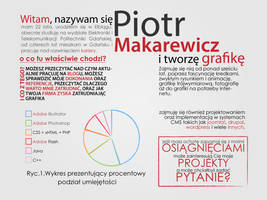 portfolio typography