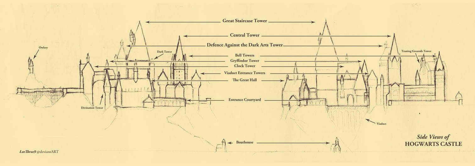 Side Views Of Hogwarts Castle By Leethree9 On DeviantArt