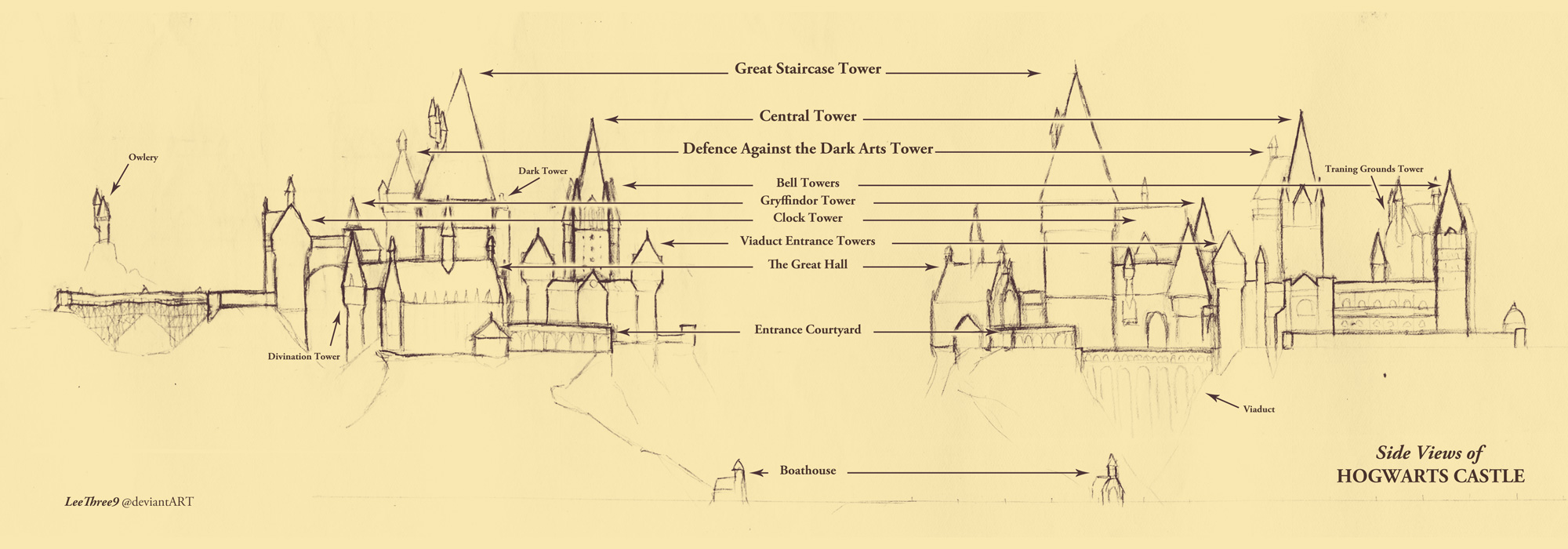 Side views of hogwarts castle by leethree9 on deviantart for Side by side plans