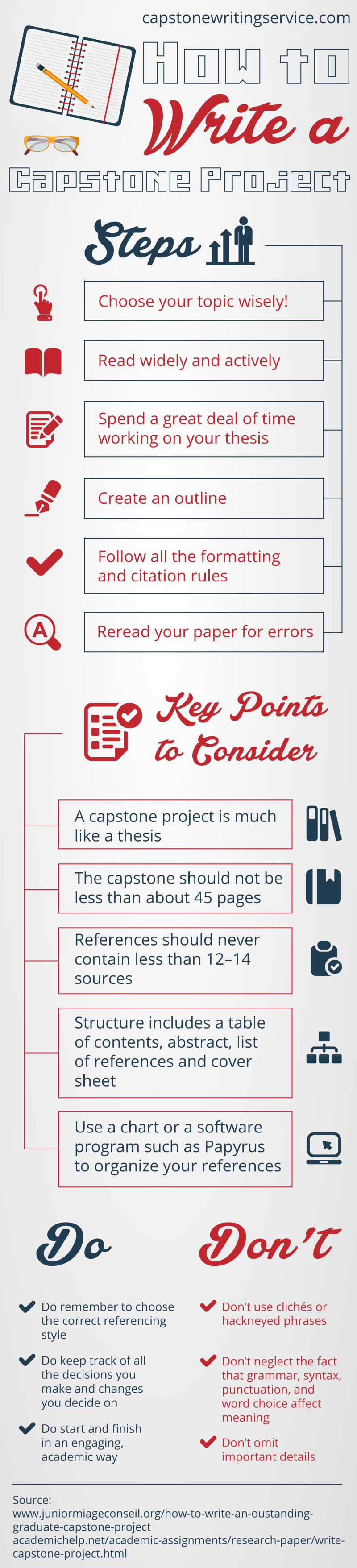 How to write a capstone paper outline