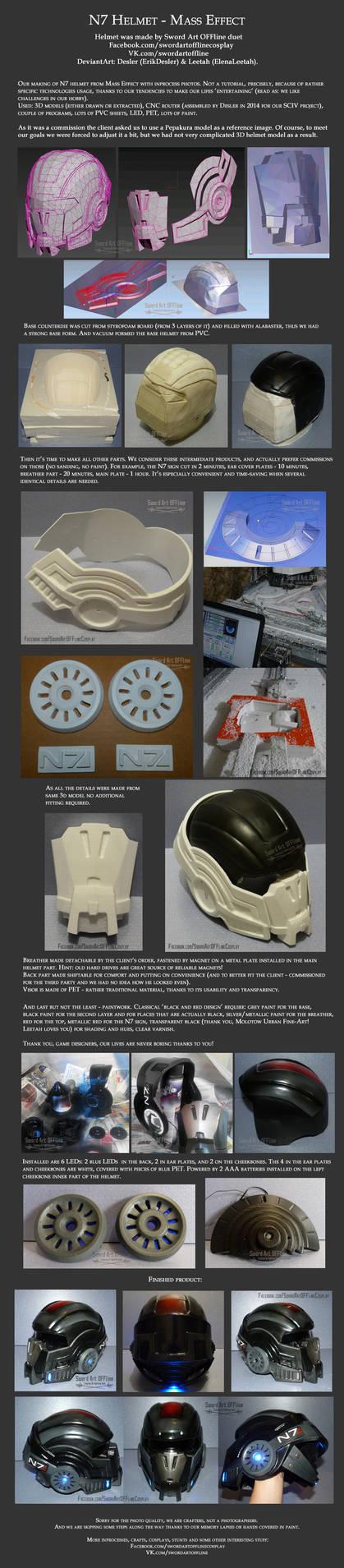 How it's made: N7 helmet - SAO duet craft