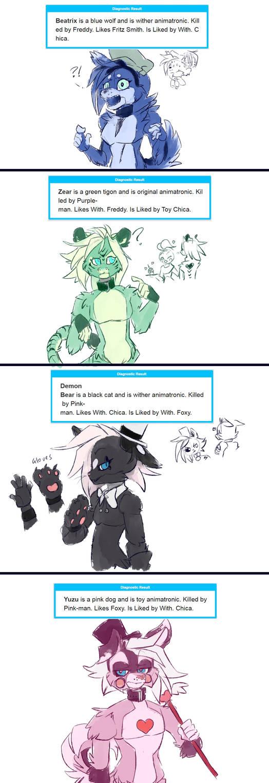Weird generator thing by YugiTatsu on DeviantArt