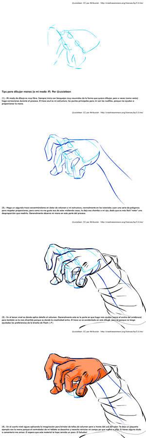 Tutorial Dibujar una mano