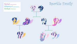 Sparkle Family - Mlp