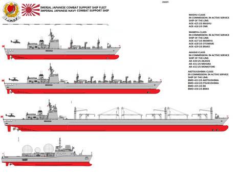 IJMDF Combat Support ship Fleet by TeitokuTachibana