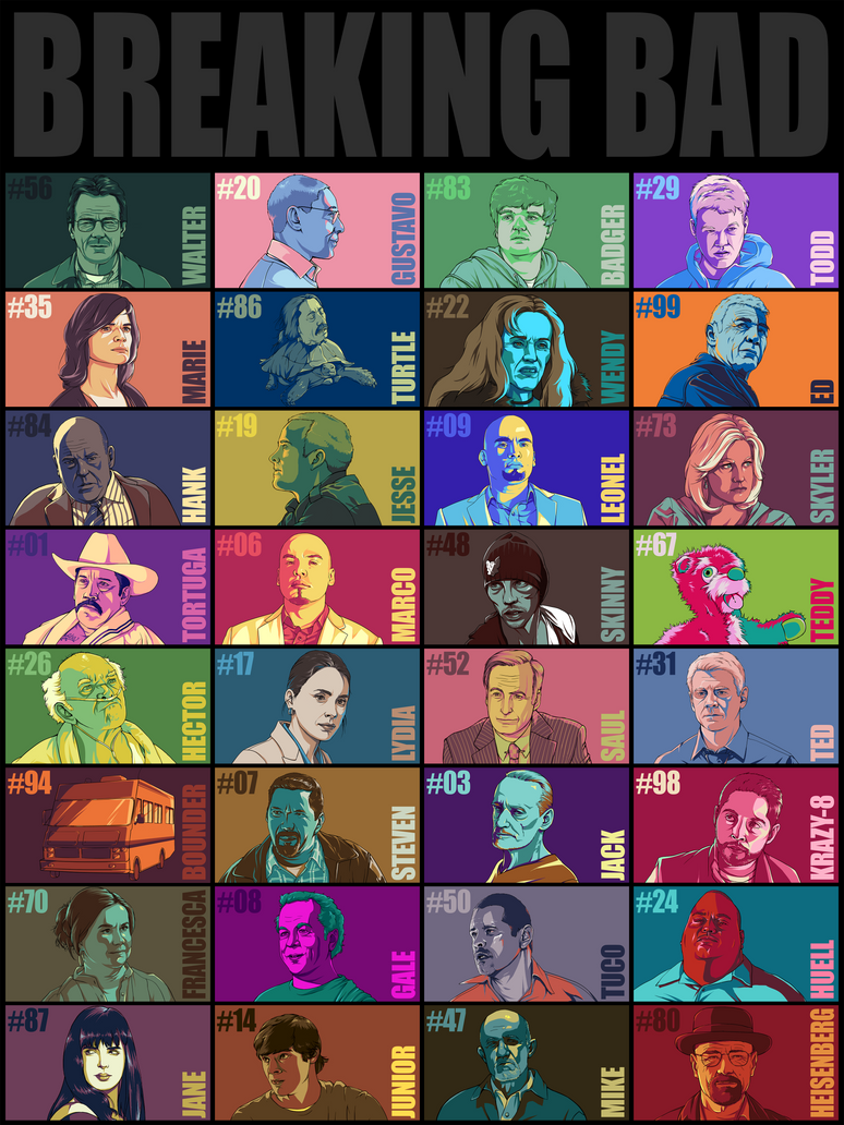 Breaking Bad Palette Project by NessaSan