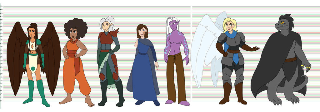 The Wandering Wolves Height Chart