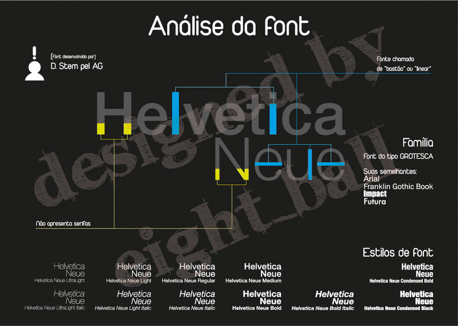 Helvetica Infographic by 8Eight8Ball8 on DeviantArt