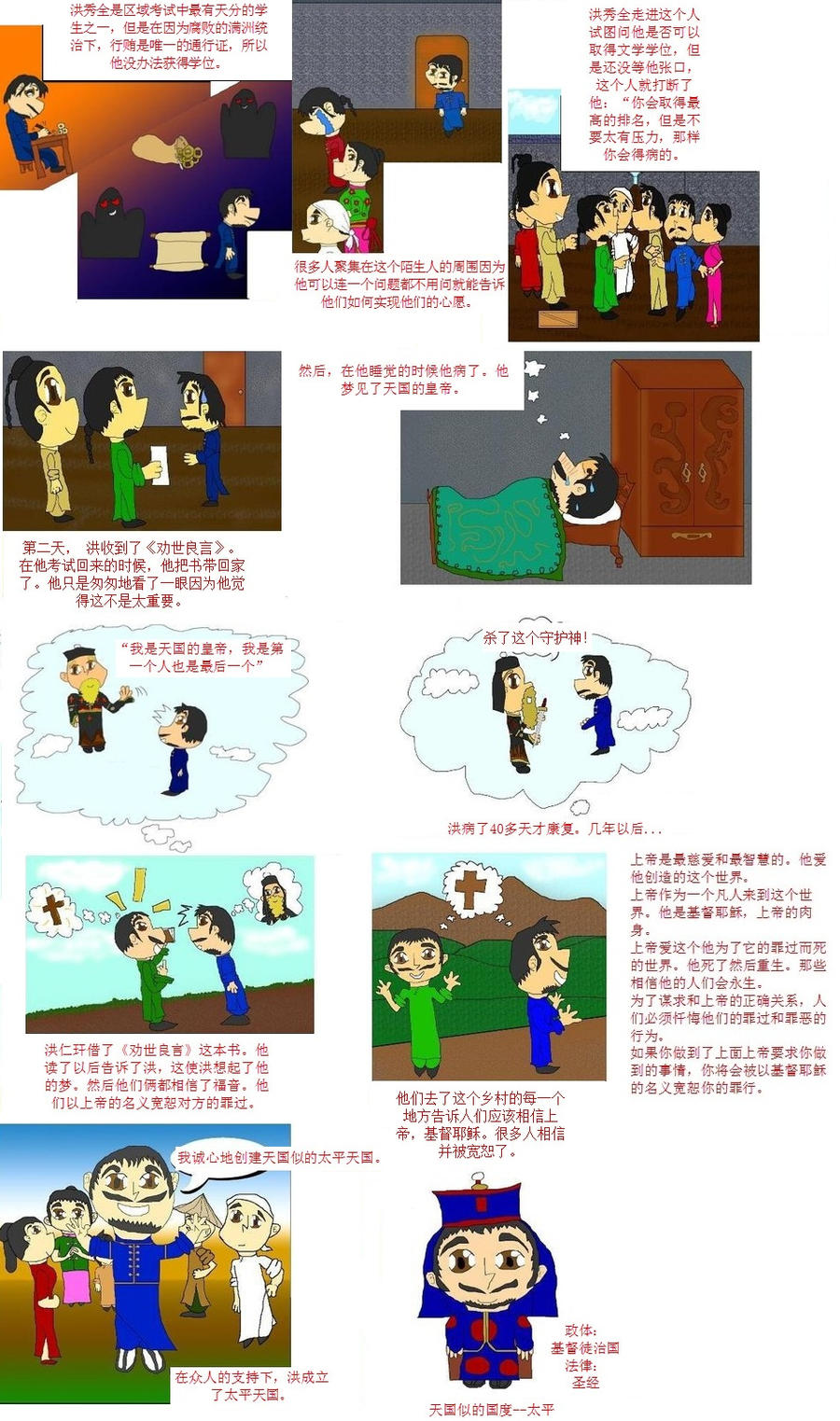 Hong Xiuquan Comic in Chinese by CollectivistComics
