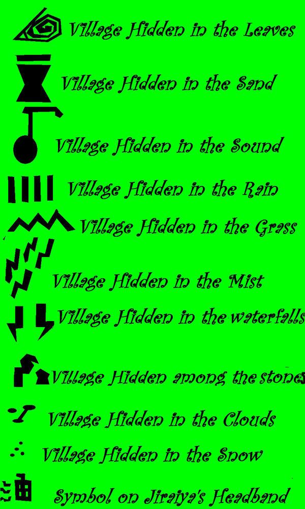 Naruto Symbols By Vampiressashe On Deviantart