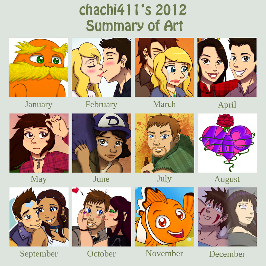 Mo3's 2012 Summary of Art by chachi411
