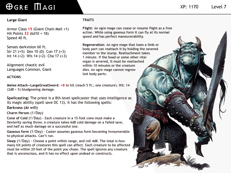 Dnd 5e Monster Manual Pdf Download
