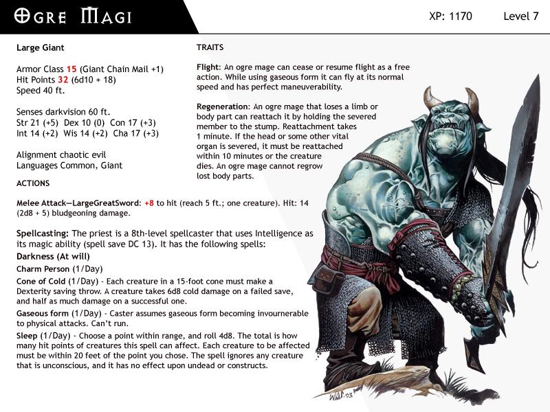 Dnd 5e Monster Manual Pdf Download