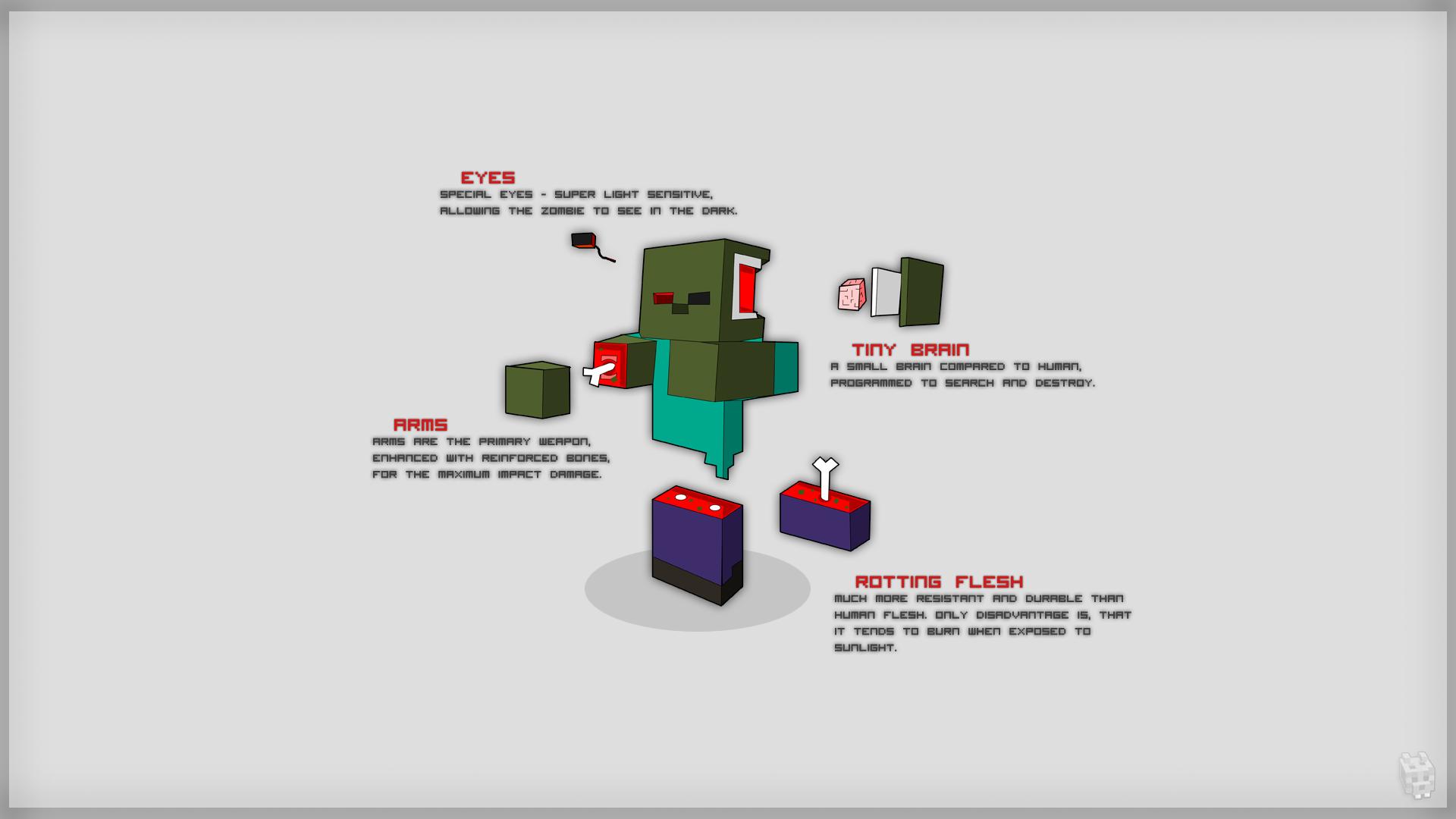 Fein Minecraft Zombie Vorlage Bilder - Entry Level Resume Vorlagen ...