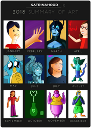 2018 Year in Art by katrinahood