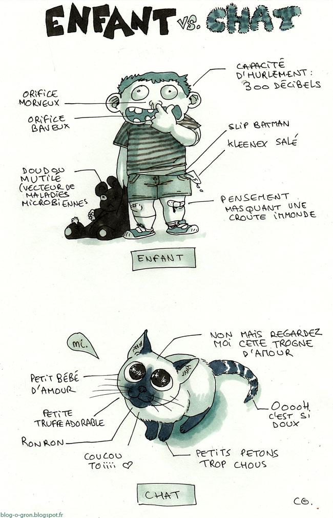 Child vs. Cat by thegron