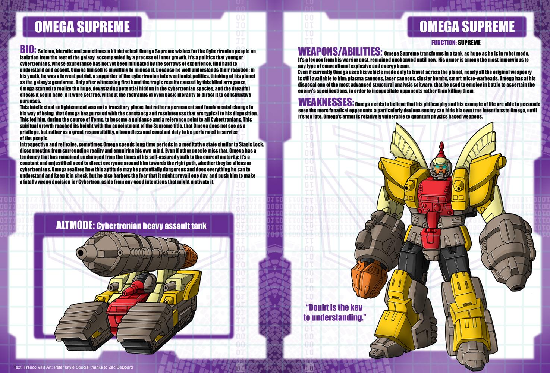 Omega Supreme Bio