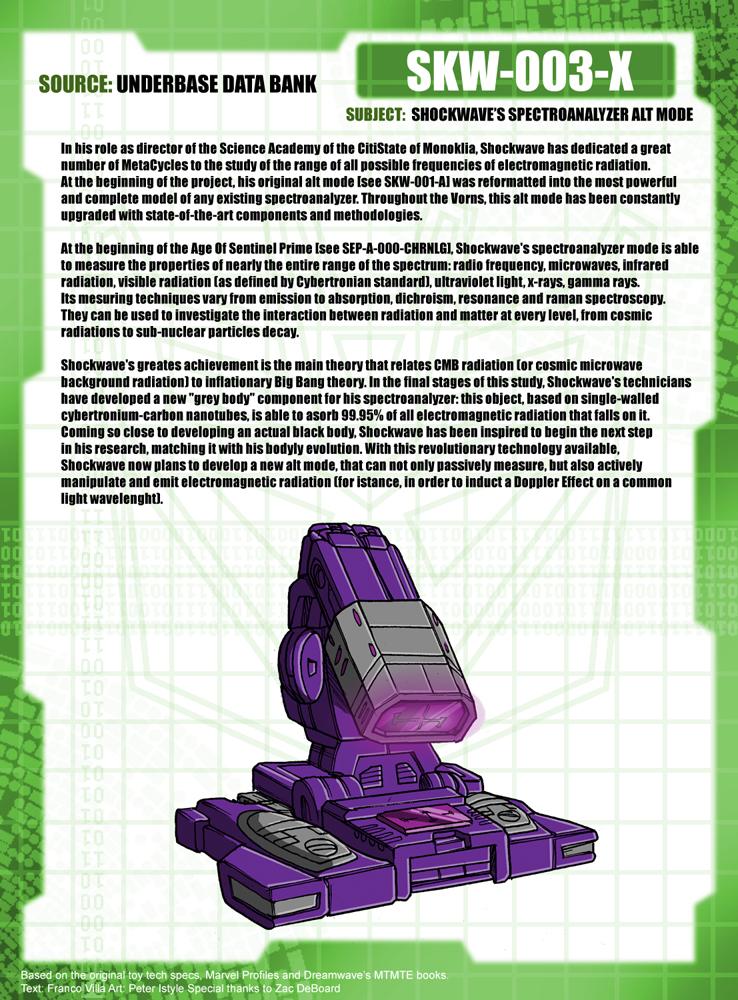 Shockwave Technical File