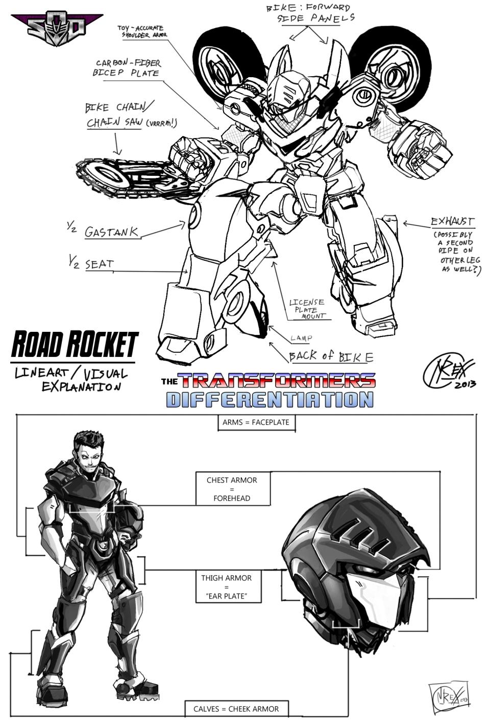 Ation RoadRocket HeadmMaster blueprints