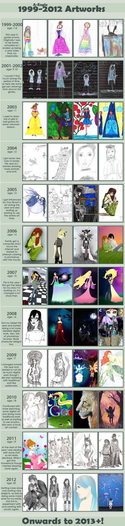 Art Improvement 1999 - 2012