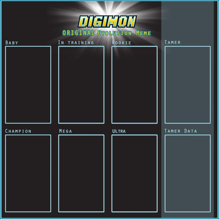 Digimon Evolution MEME by RikaChan3