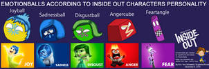 Emotionballs according to Inside Out characters by EricVonSchweetz