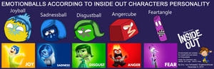 Emotionballs according to Inside Out characters