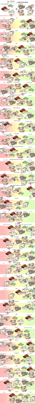 The Crew Spectrum Meme by StrangerLamb