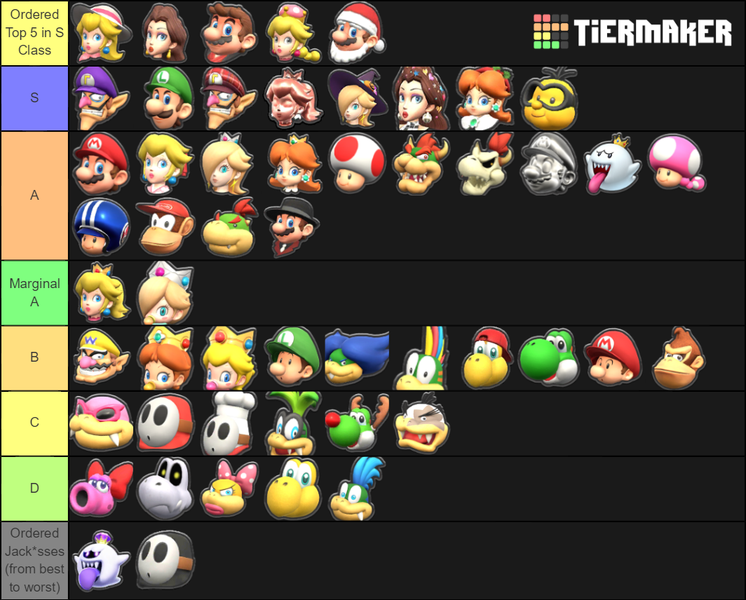 Mario Kart Tour Tier List By Audir8tyke On Deviantart