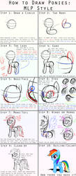 How to Draw Ponies: MLP Style