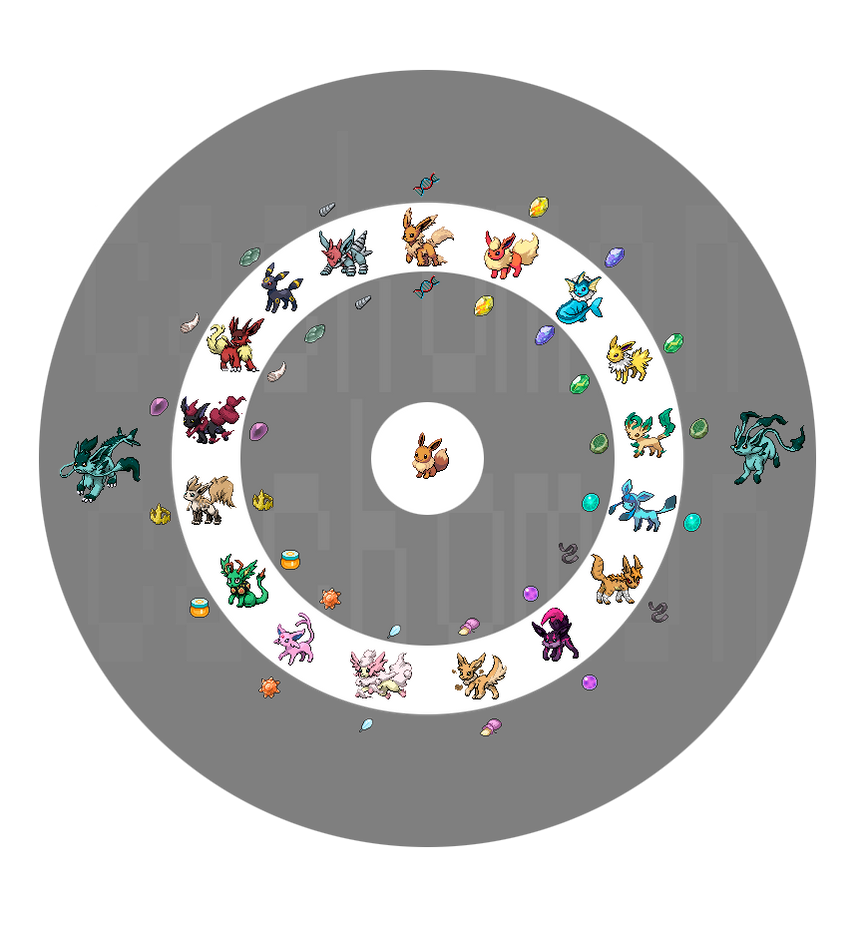 Cachomon's Eeveelutions Evolution Chart By Cachomon On