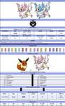 Official Chart - Wingeon +Eevee Flying evolution+